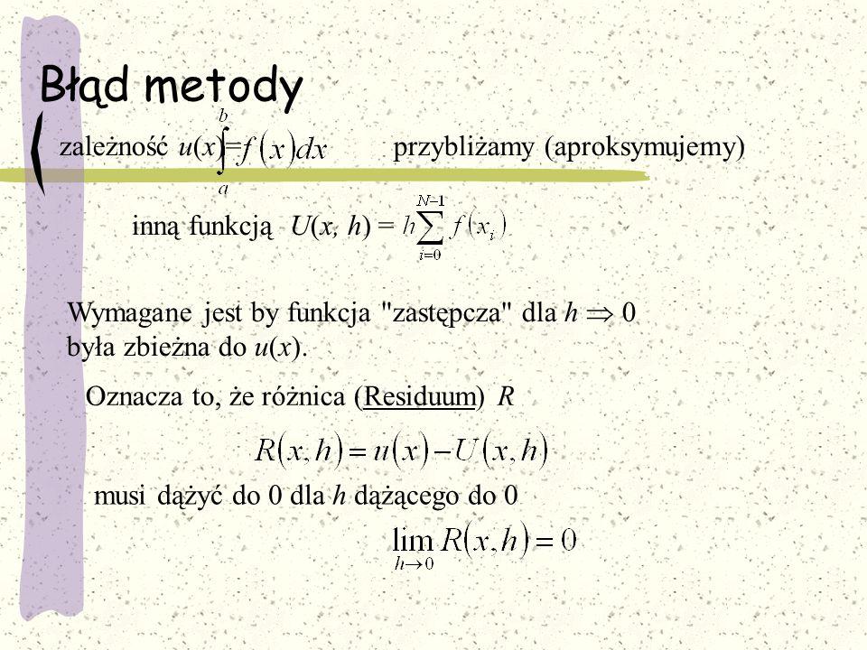 Błąd metody zależność u(x)= przybliżamy (aproksymujemy)