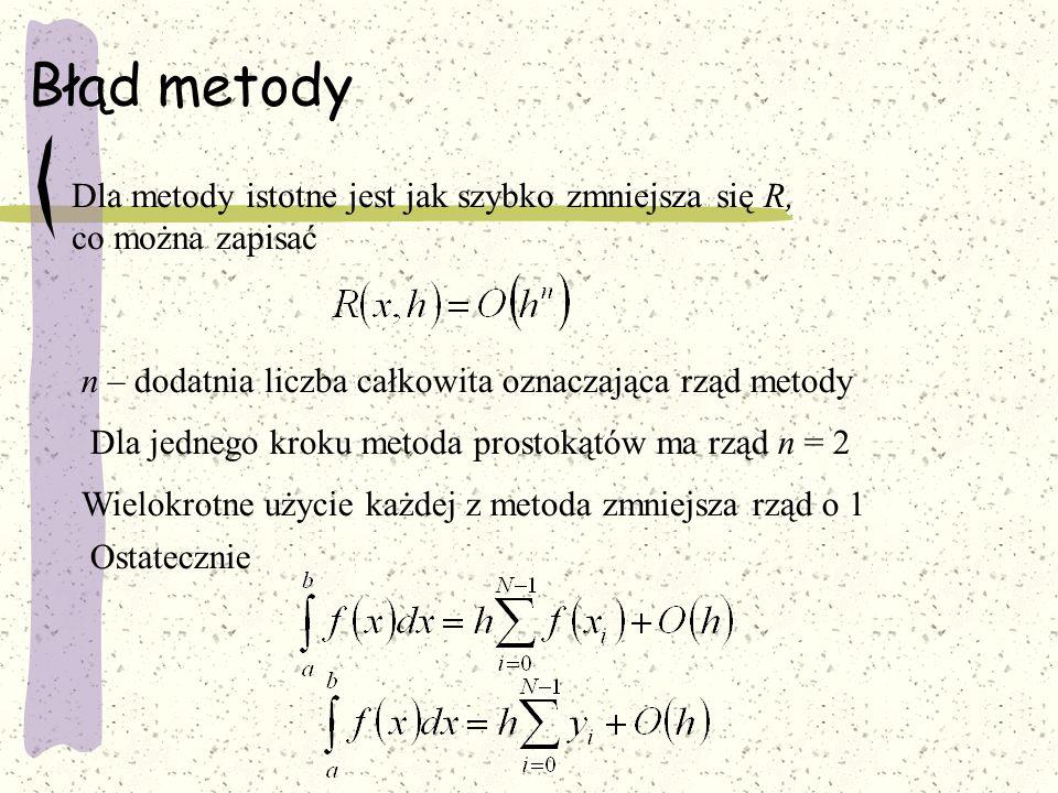 Błąd metody Dla metody istotne jest jak szybko zmniejsza się R, co można zapisać. n – dodatnia liczba całkowita oznaczająca rząd metody.