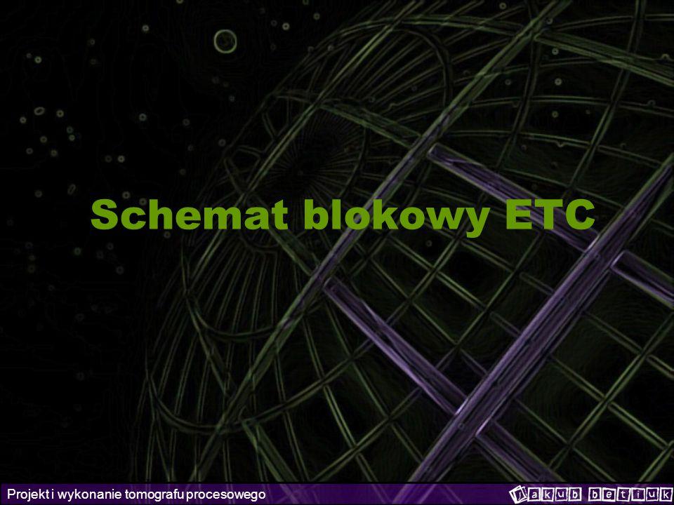 Schemat blokowy ETC