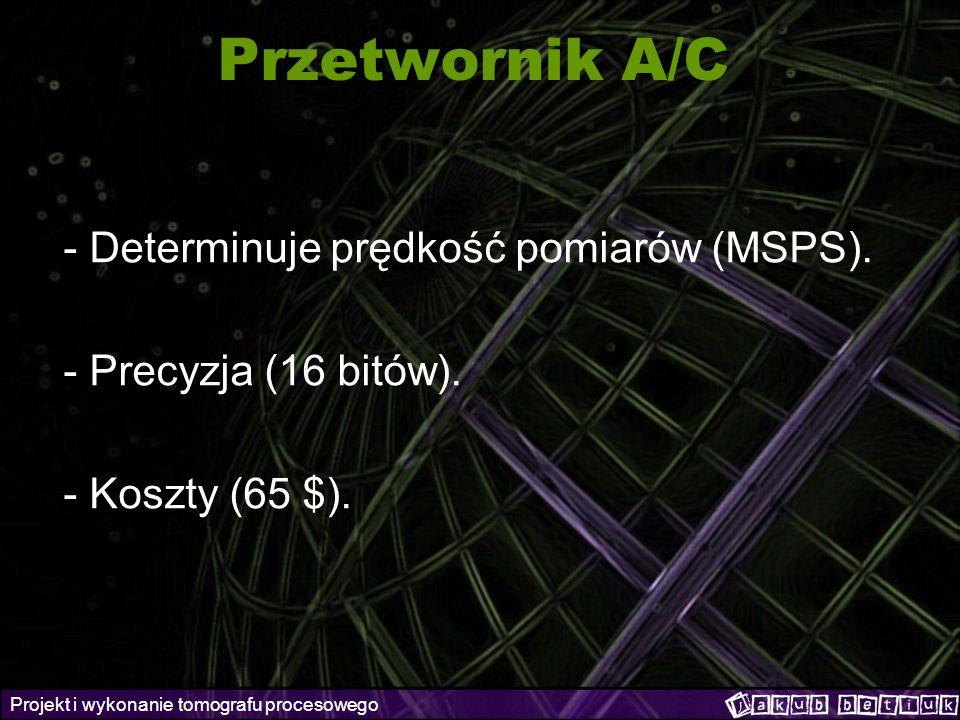 Przetwornik A/C - Determinuje prędkość pomiarów (MSPS).