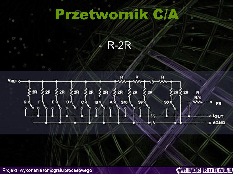 Przetwornik C/A R-2R
