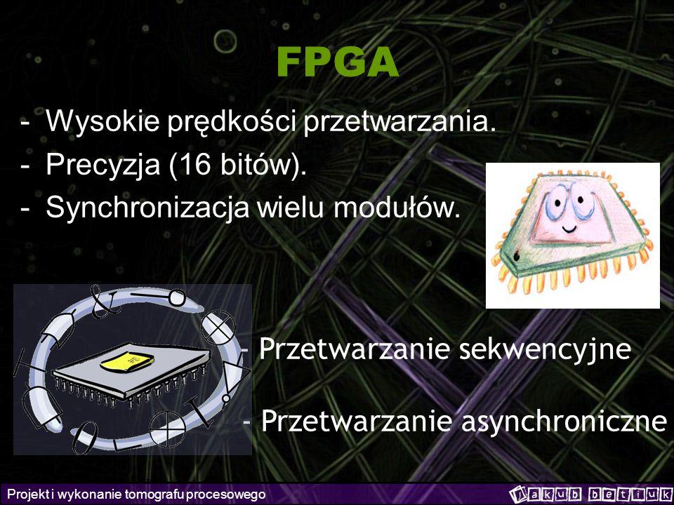 FPGA Wysokie prędkości przetwarzania. Precyzja (16 bitów).