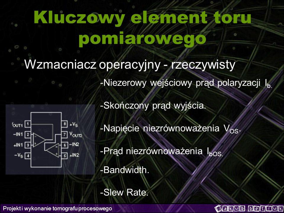 Kluczowy element toru pomiarowego