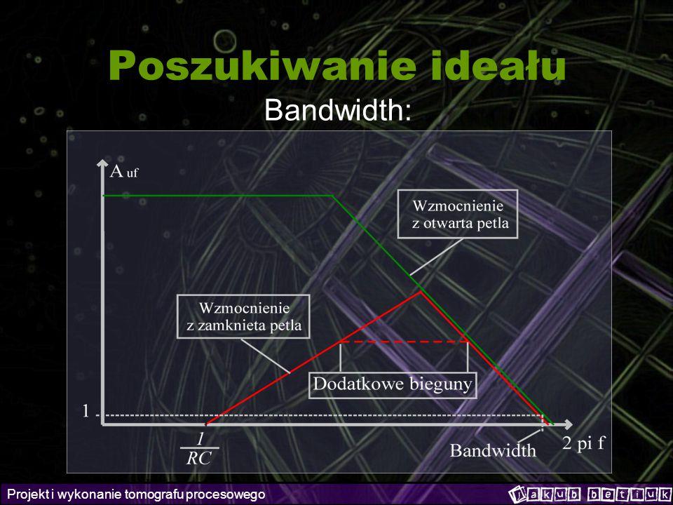 Poszukiwanie ideału Bandwidth: