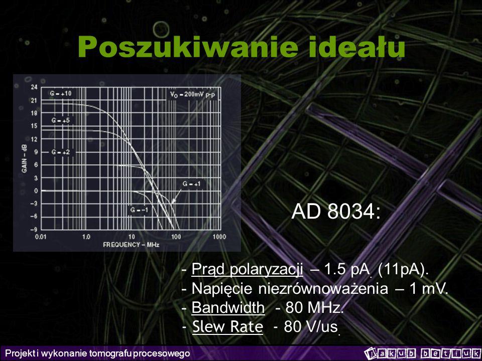 Poszukiwanie ideału AD 8034: Prąd polaryzacji – 1.5 pA. (11pA).