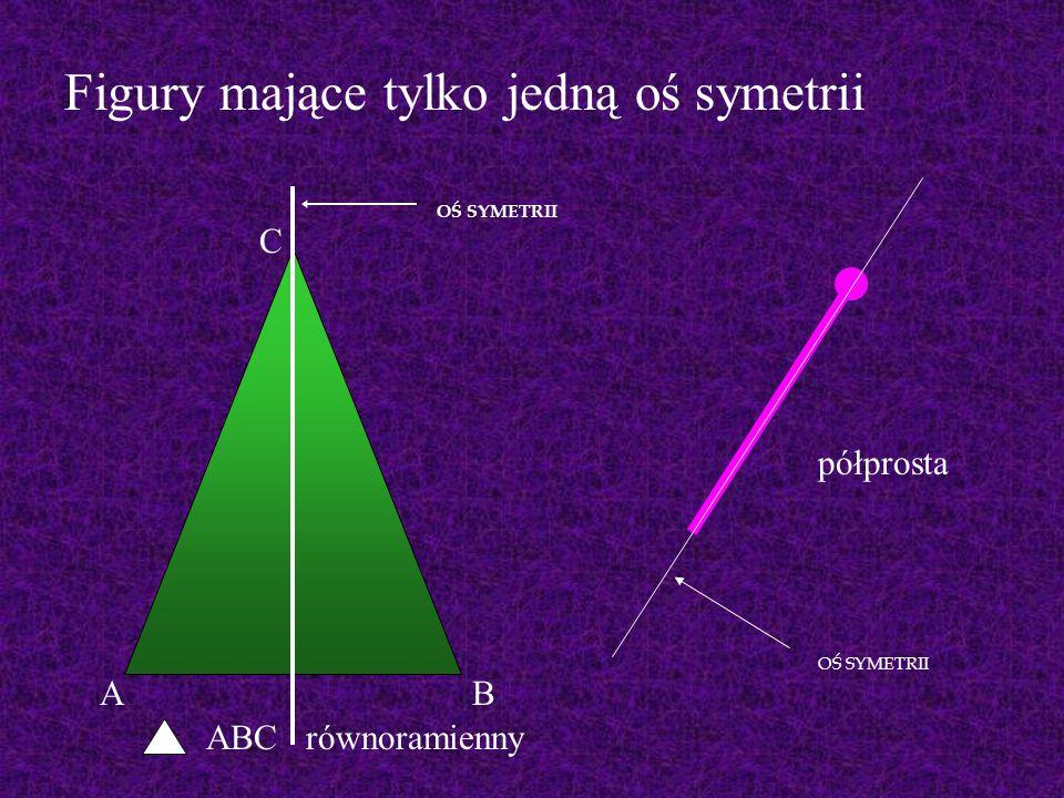 Figury mające tylko jedną oś symetrii