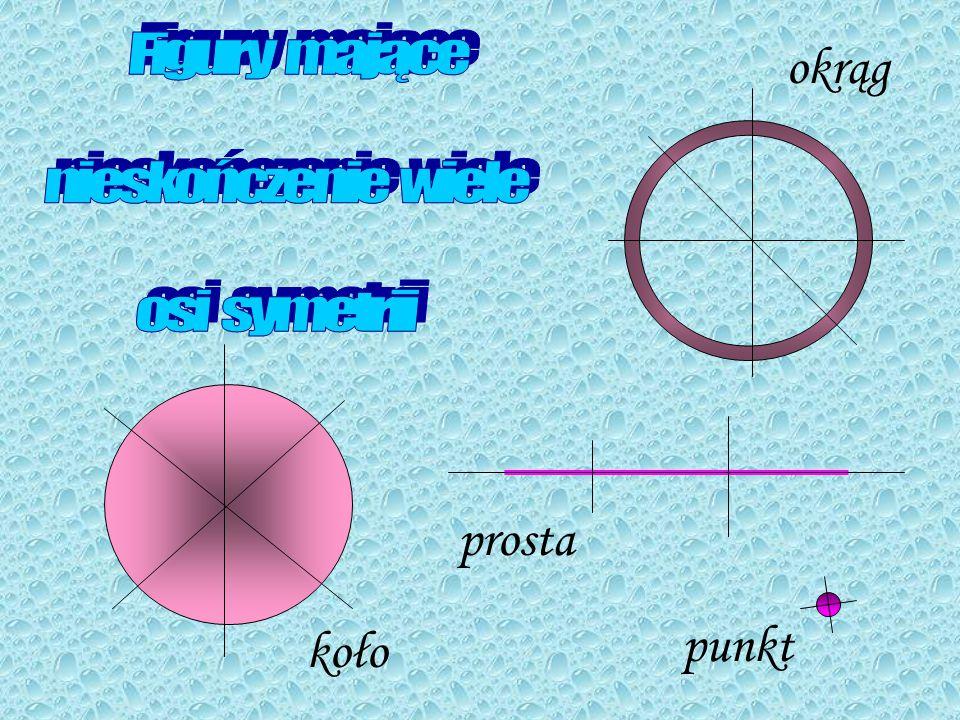 Figury mające nieskończenie wiele osi symetrii okrąg prosta punkt koło