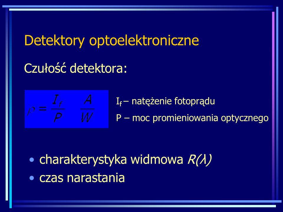 Detektory optoelektroniczne
