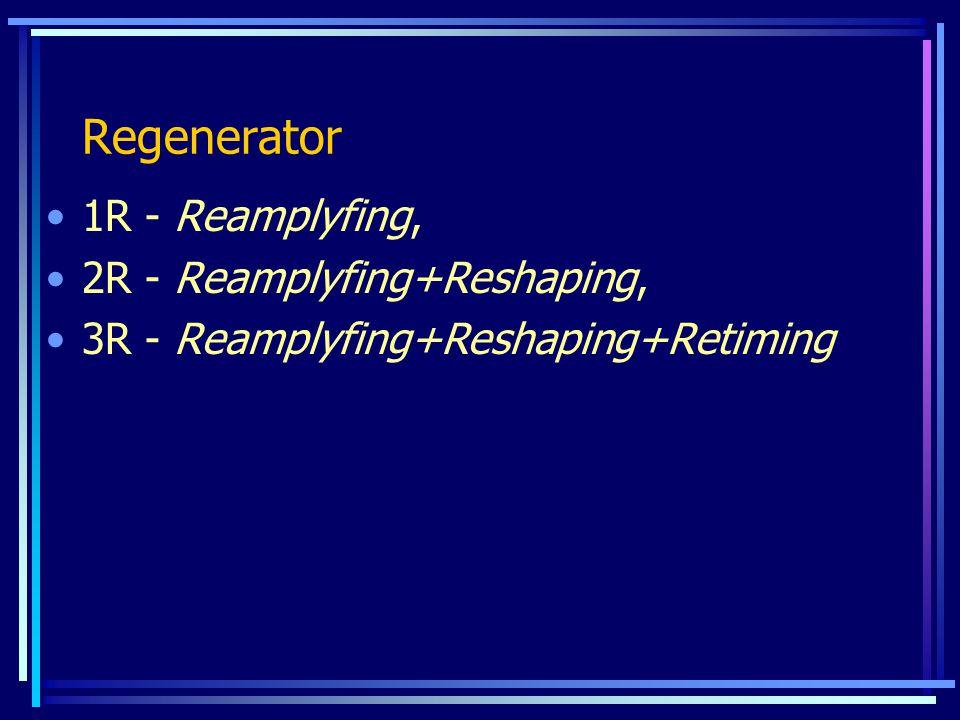 Regenerator 1R - Reamplyfing, 2R - Reamplyfing+Reshaping,