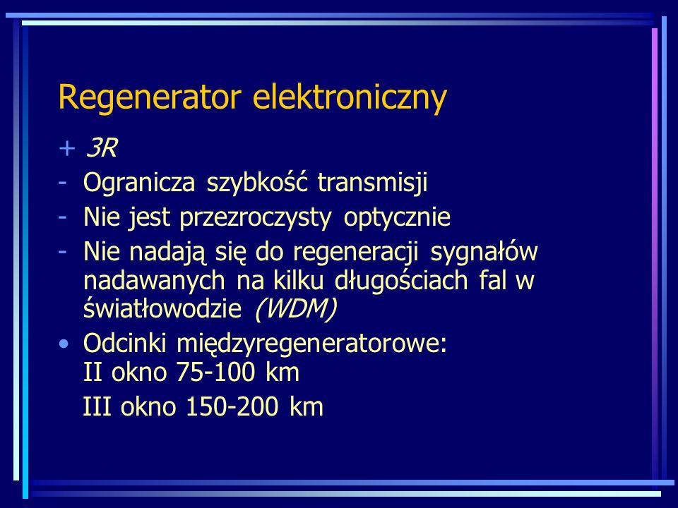 Regenerator elektroniczny