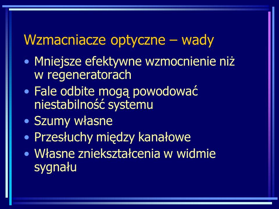 Wzmacniacze optyczne – wady