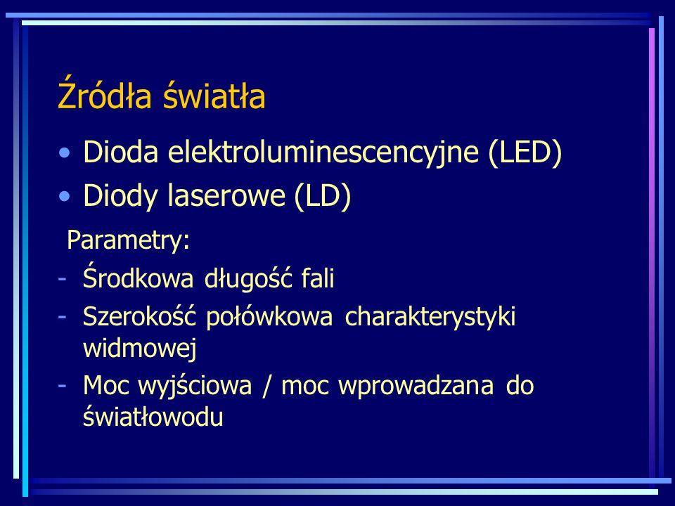 Źródła światła Dioda elektroluminescencyjne (LED) Diody laserowe (LD)