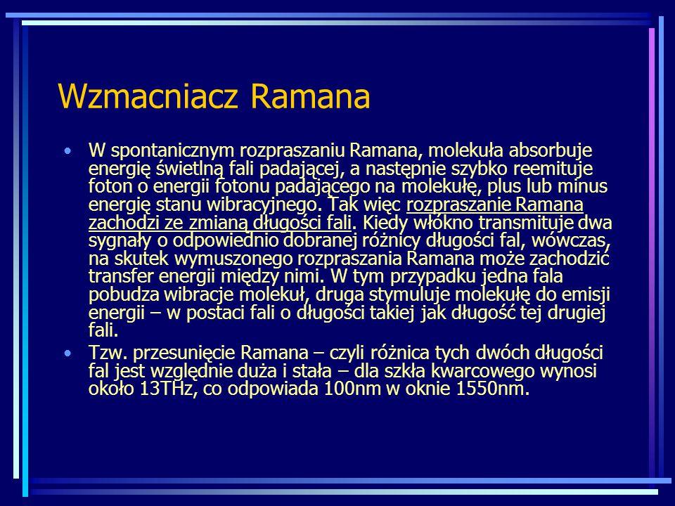 Wzmacniacz Ramana