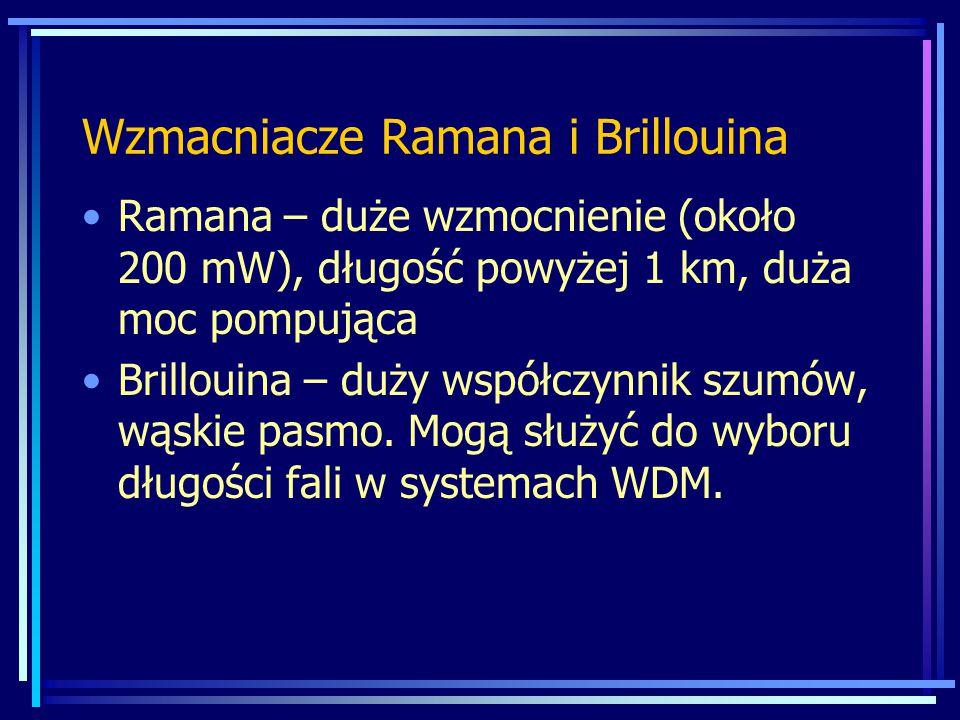 Wzmacniacze Ramana i Brillouina