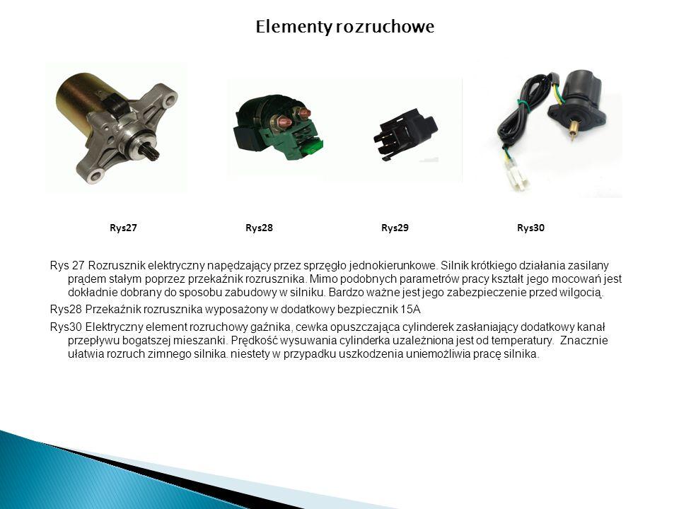 Elementy rozruchowe Rys27 Rys28 Rys29 Rys30
