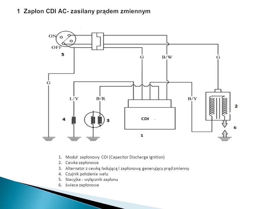 1 Zapłon CDI AC- zasilany prądem zmiennym