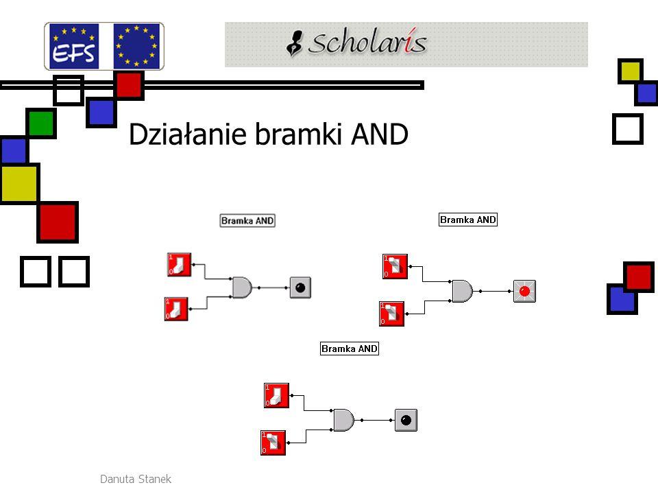 Działanie bramki AND Danuta Stanek