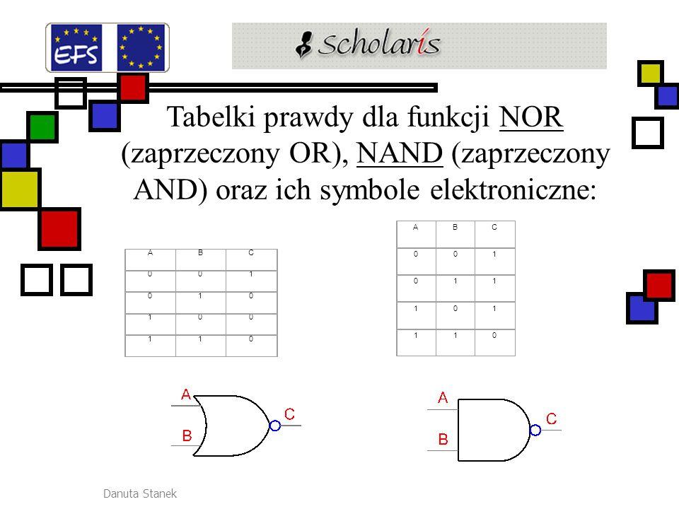 Tabelki prawdy dla funkcji NOR (zaprzeczony OR), NAND (zaprzeczony AND) oraz ich symbole elektroniczne: