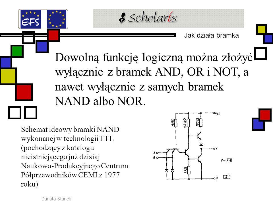 Jak działa bramka Dowolną funkcję logiczną można złożyć wyłącznie z bramek AND, OR i NOT, a nawet wyłącznie z samych bramek NAND albo NOR.