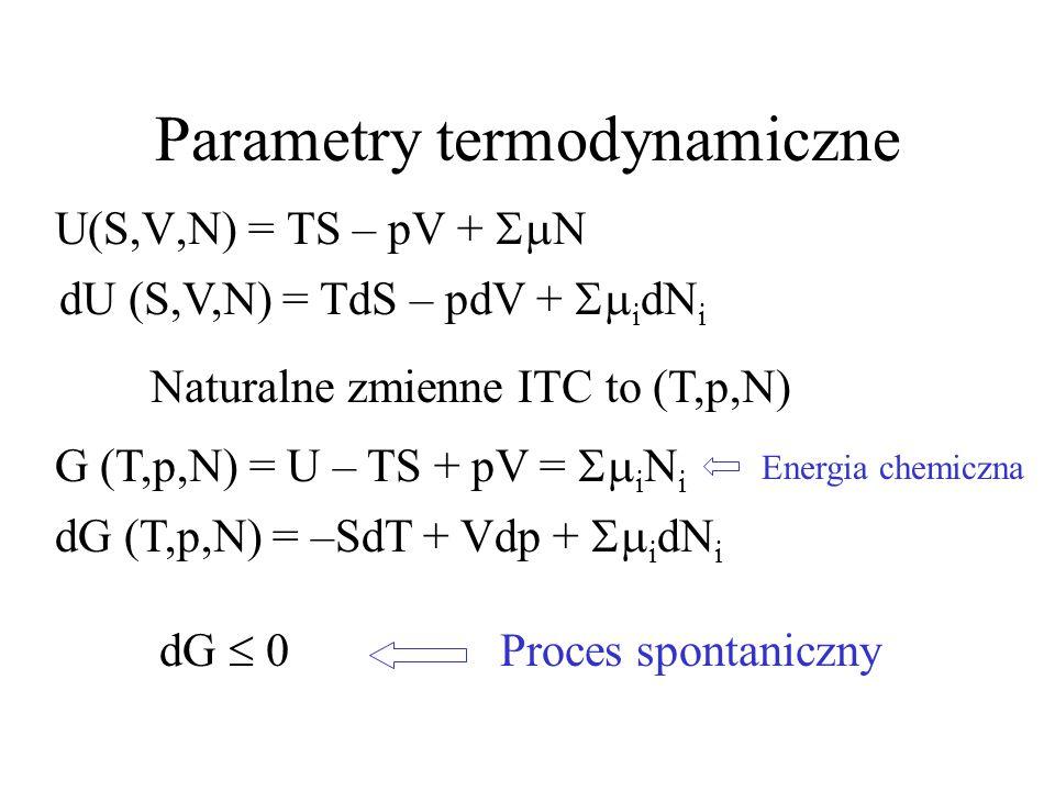 Parametry termodynamiczne