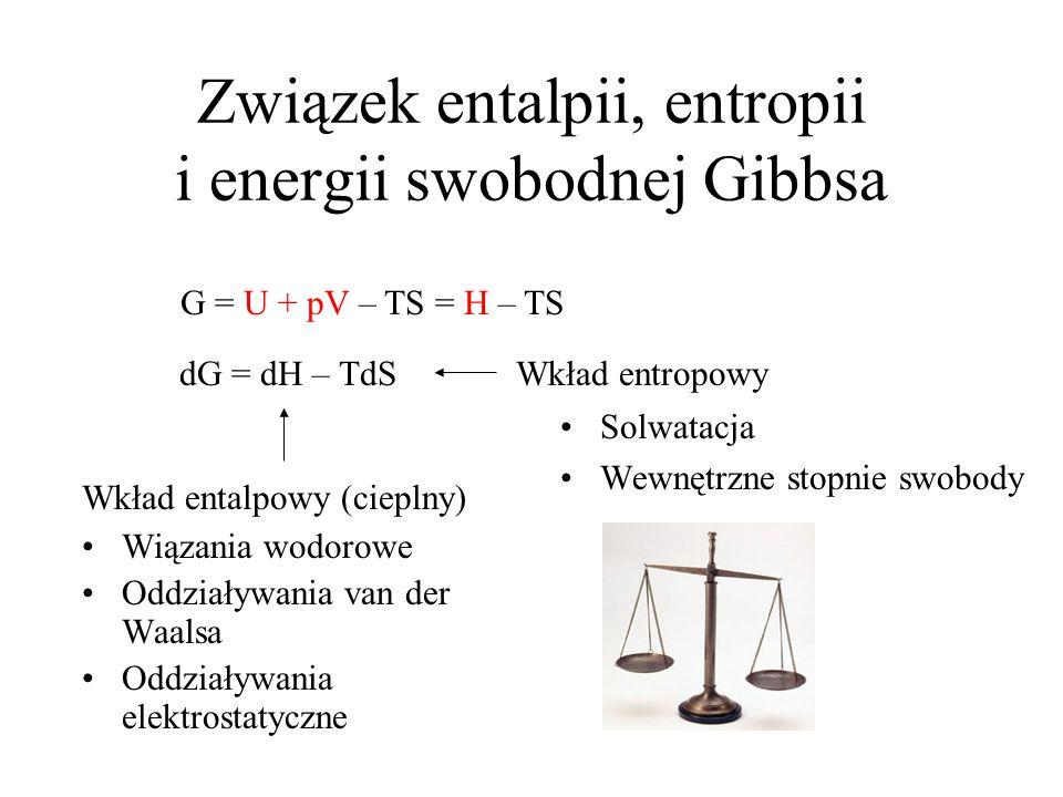 Związek entalpii, entropii i energii swobodnej Gibbsa