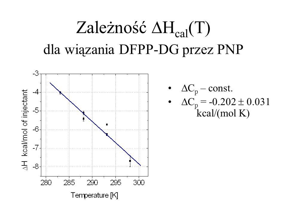 Zależność DHcal(T) dla wiązania DFPP-DG przez PNP