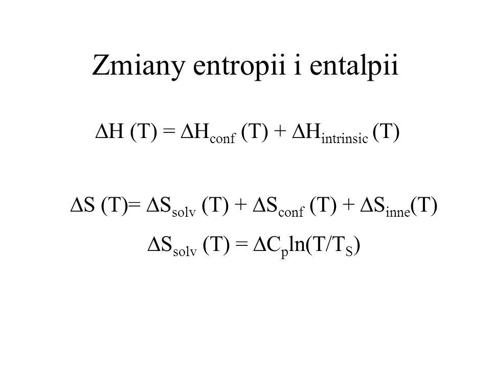 Zmiany entropii i entalpii