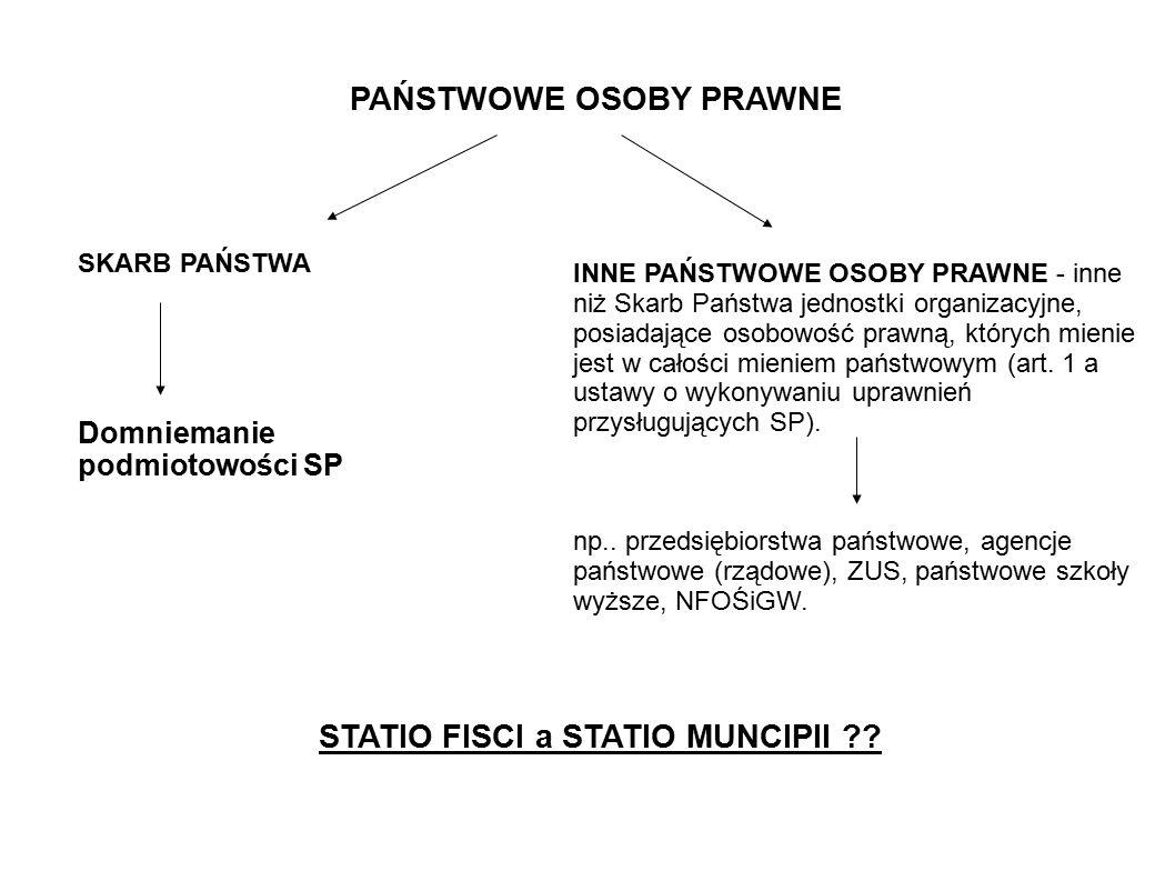 PAŃSTWOWE OSOBY PRAWNE STATIO FISCI a STATIO MUNCIPII