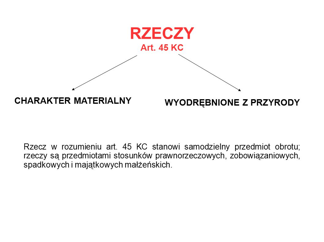 RZECZY Art. 45 KC CHARAKTER MATERIALNY WYODRĘBNIONE Z PRZYRODY