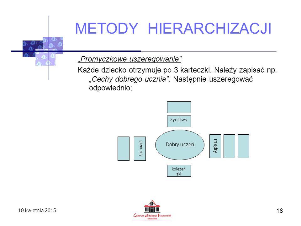 METODY HIERARCHIZACJI
