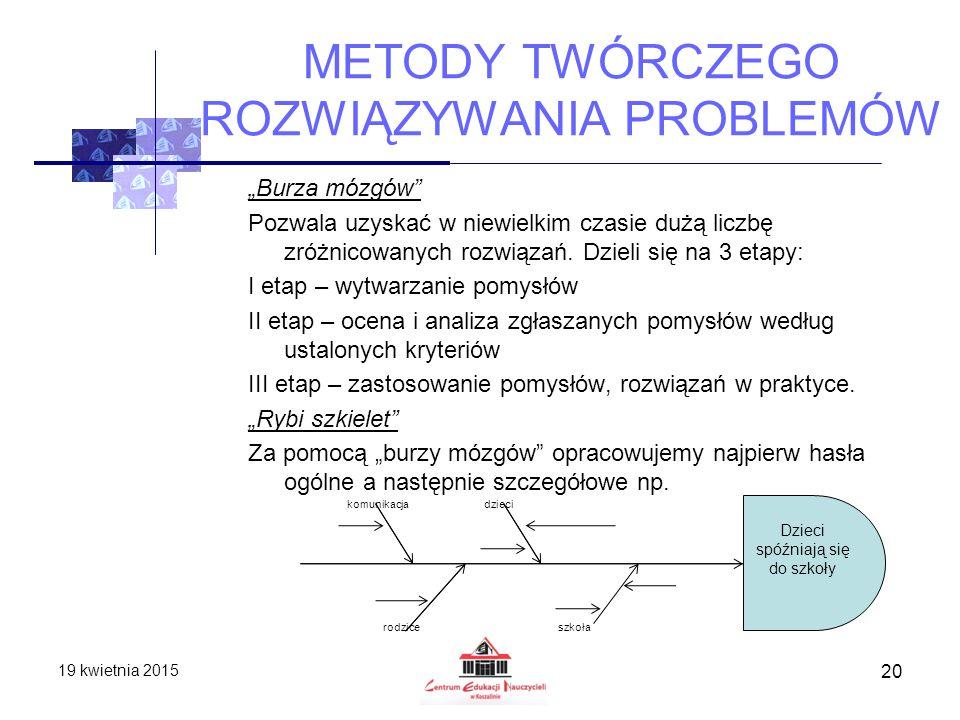 METODY TWÓRCZEGO ROZWIĄZYWANIA PROBLEMÓW