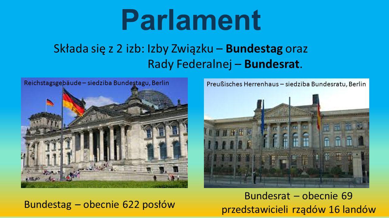 Parlament Składa się z 2 izb: Izby Związku – Bundestag oraz