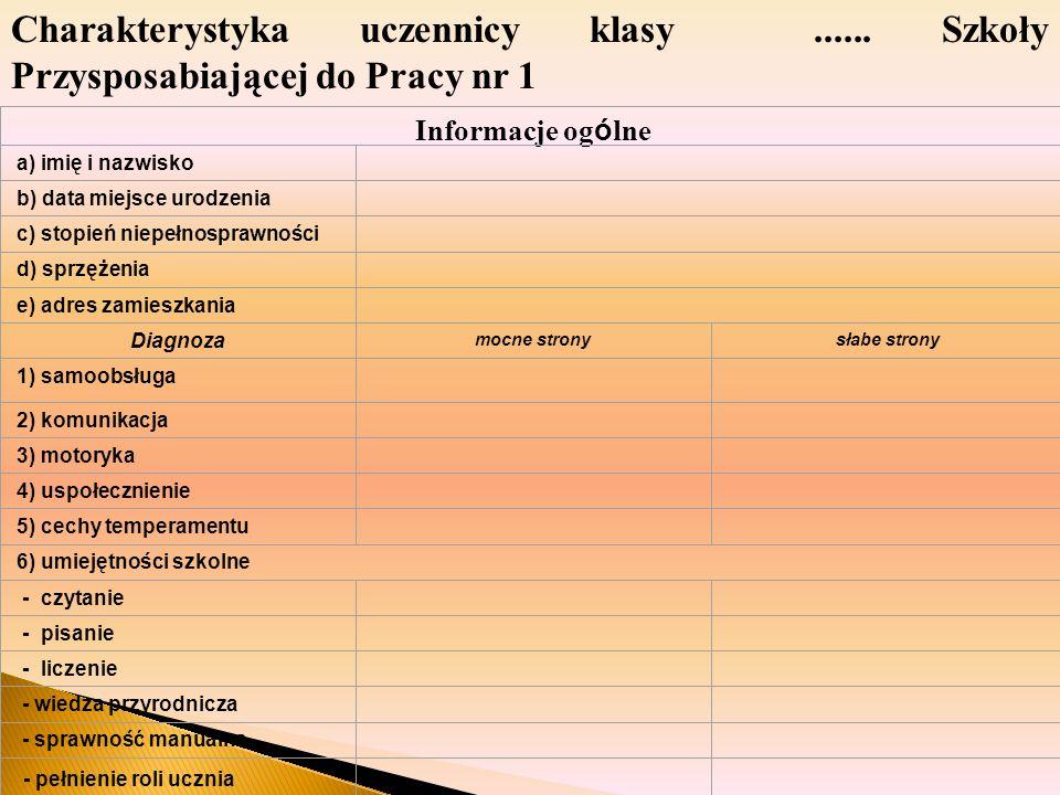 Charakterystyka uczennicy klasy ...... Szkoły Przysposabiającej do Pracy nr 1