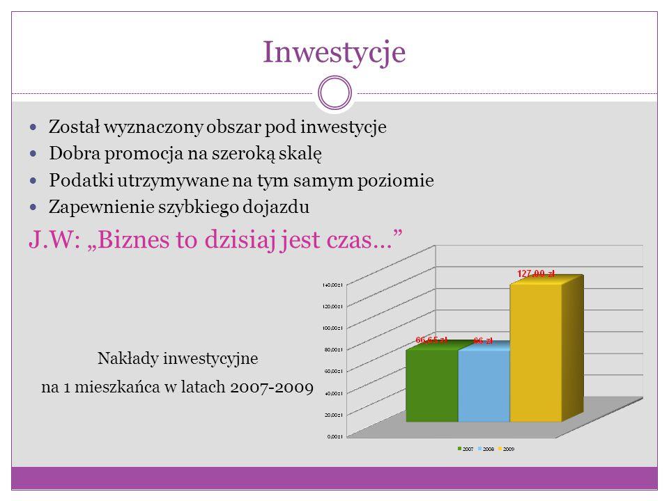 na 1 mieszkańca w latach 2007-2009
