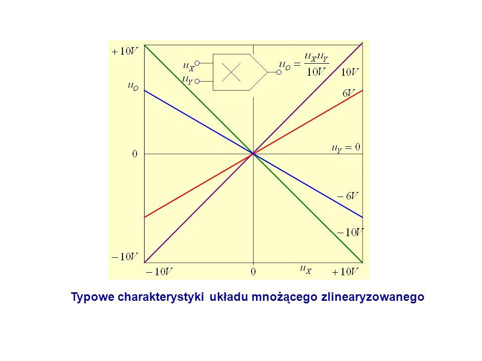 Typowe charakterystyki układu mnożącego zlinearyzowanego