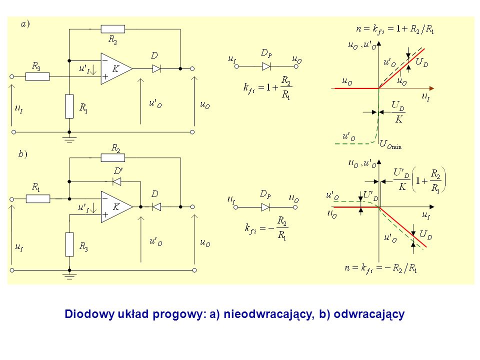Diodowy układ progowy: a) nieodwracający, b) odwracający