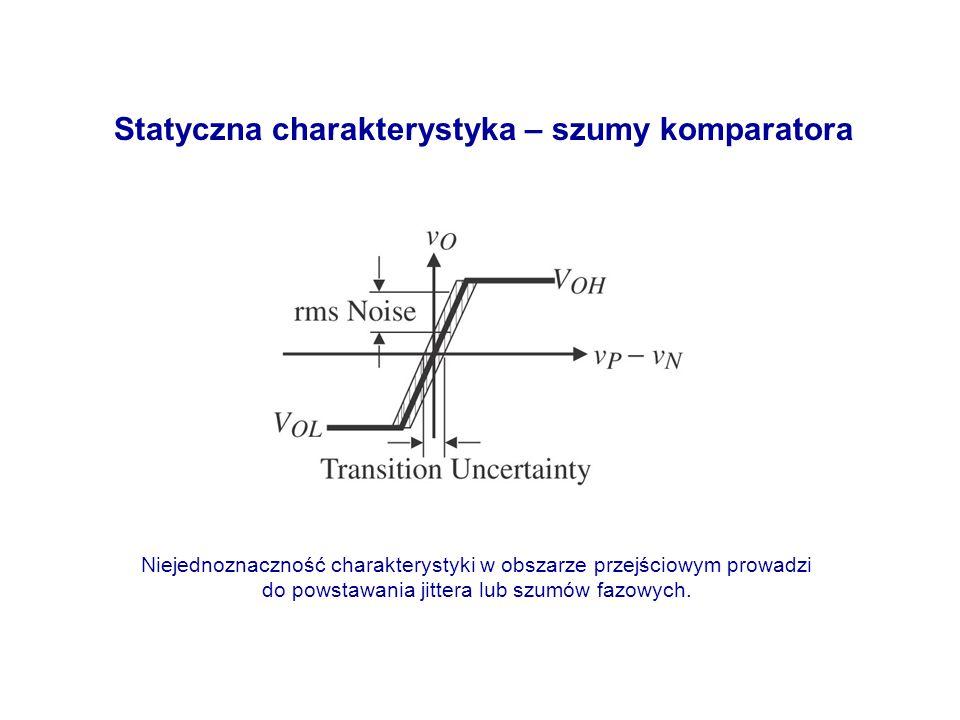 Statyczna charakterystyka – szumy komparatora