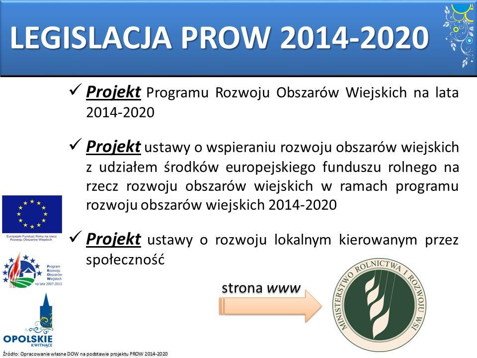 LEGISLACJA PROW 2014-2020 Projekt Programu Rozwoju Obszarów Wiejskich na lata 2014-2020.