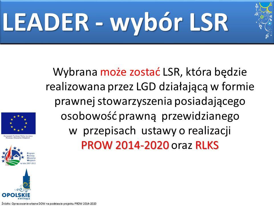 LEADER - wybór LSR