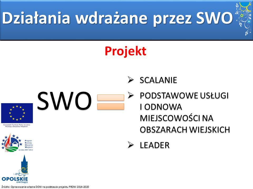 SWO Działania wdrażane przez SWO Projekt SCALANIE
