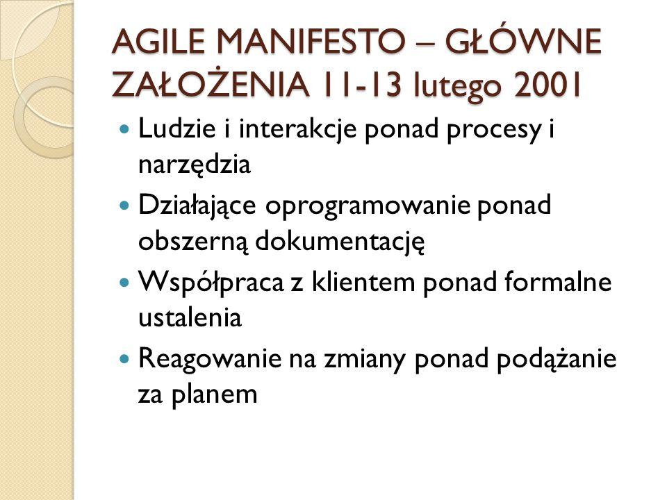 AGILE MANIFESTO – GŁÓWNE ZAŁOŻENIA 11-13 lutego 2001
