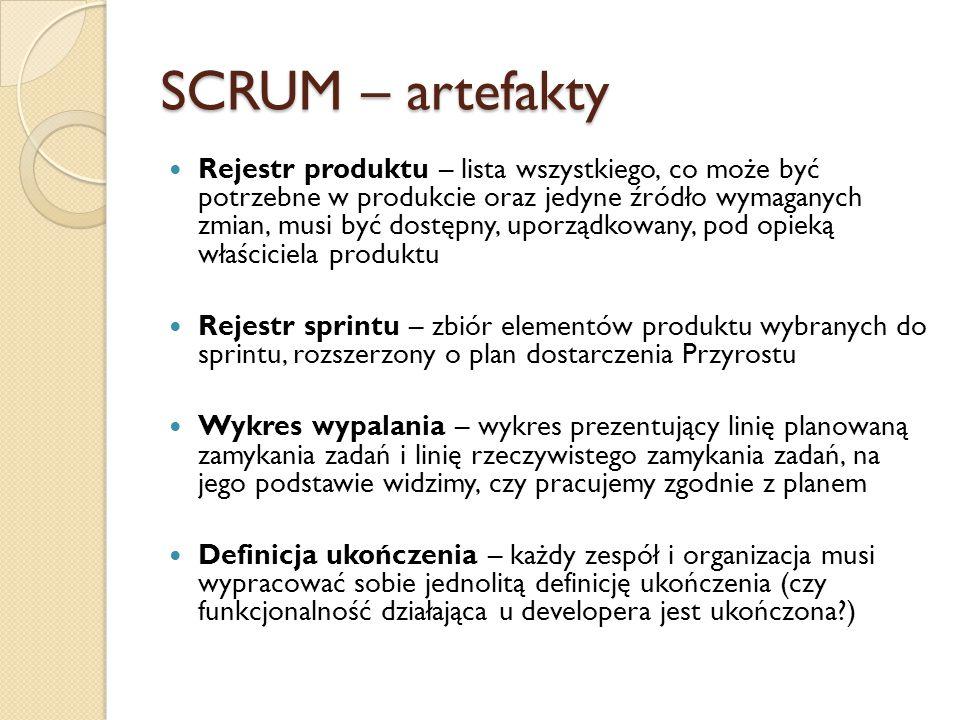 SCRUM – artefakty