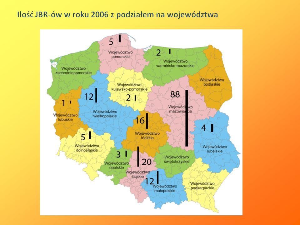 Ilość JBR-ów w roku 2006 z podziałem na województwa