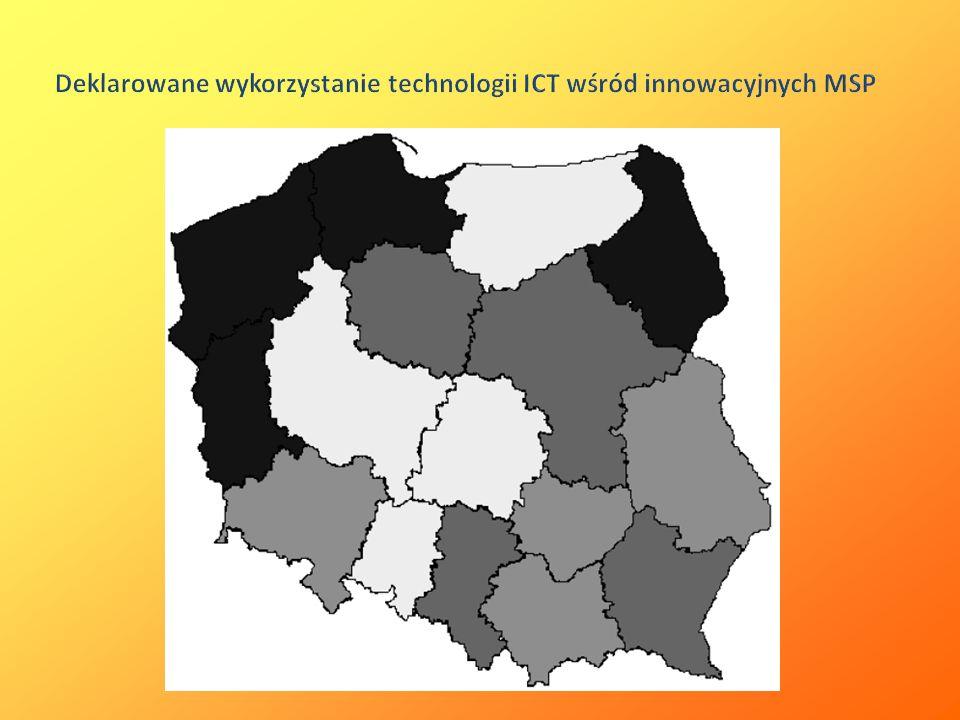 Deklarowane wykorzystanie technologii ICT wśród innowacyjnych MSP