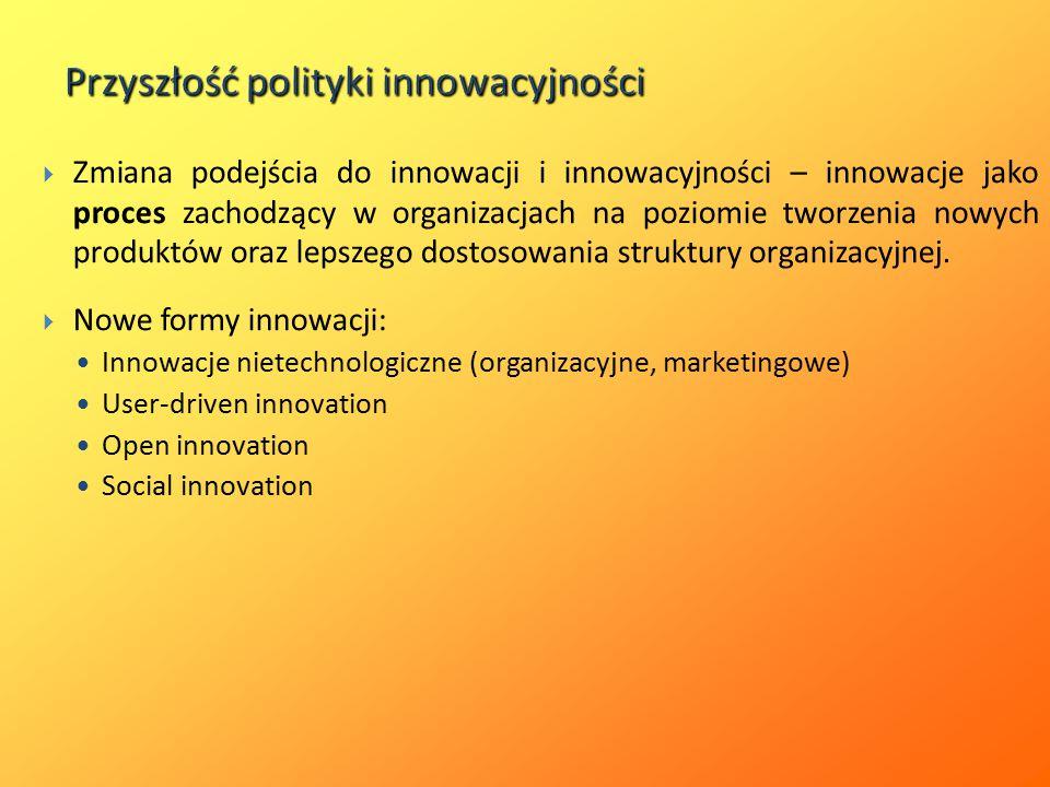 Przyszłość polityki innowacyjności