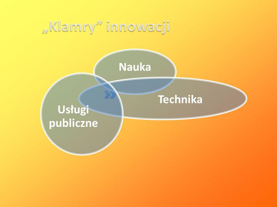"""""""Klamry innowacji Nauka. Technika. Usługi publiczne."""