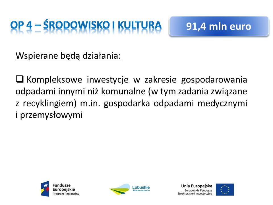 OP 4 – ŚRODOWISKO I KULTURA 91,4 mln euro