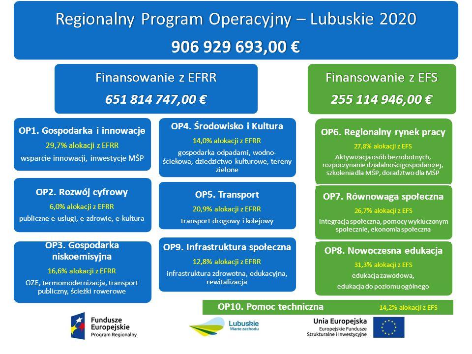 Regionalny Program Operacyjny – Lubuskie 2020 906 929 693,00 €