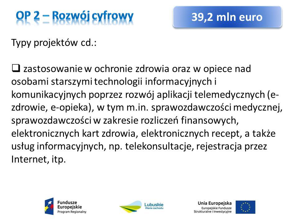 OP 2 – Rozwój cyfrowy 39,2 mln euro Typy projektów cd.: