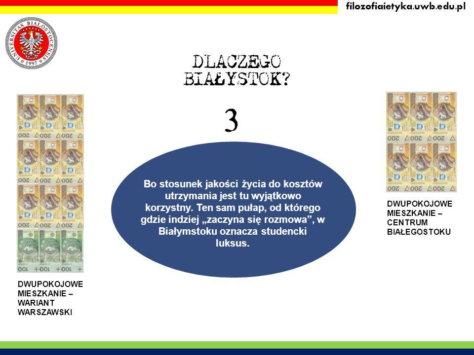 3 DLACZEGO BIAŁYSTOK filozofiaietyka.uwb.edu.pl